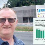 RECORDISTA EM DESIGUALDADE  O BRASIL ESTUDA ALTERNATIVAS PARA AJUDAR OS MAIS POBRES.
